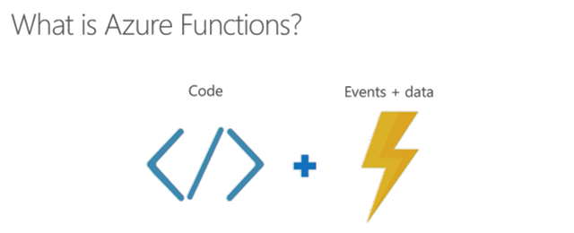 What is Azure Functions2