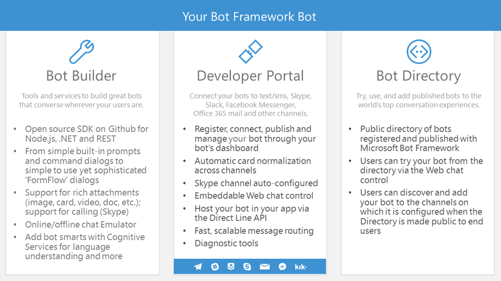 Bot – The Flying Maverick