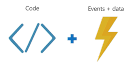 Introduction to Azure serverless with Azure Functions, Logic Apps